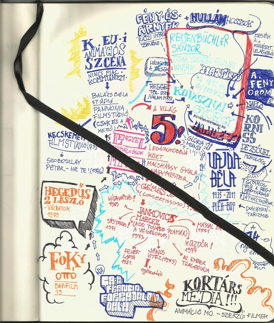 Részlet Vári János Hunor sketchbookjából